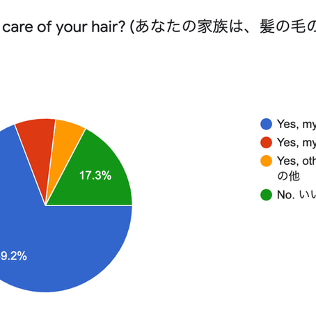 Natural Hairについてのアンケートまとめ