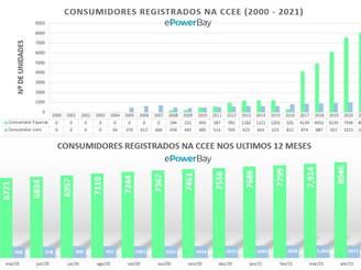 Ranking de Consumidores - Mercado Livre e Especial - Abril 2021