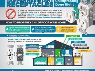 Childproofing Done Right: Tamper Resistant Receptacles
