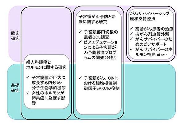 佐藤研究室01.JPG