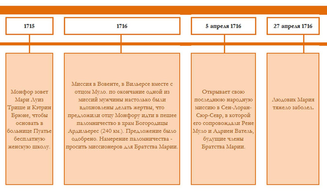 cronologia-san-luis-ruso-10.jpg
