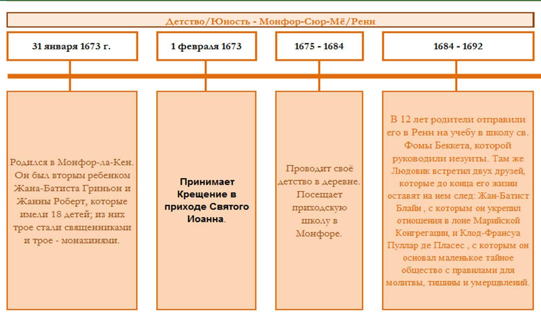 cronologia-san-luis-ruso-1.jpg