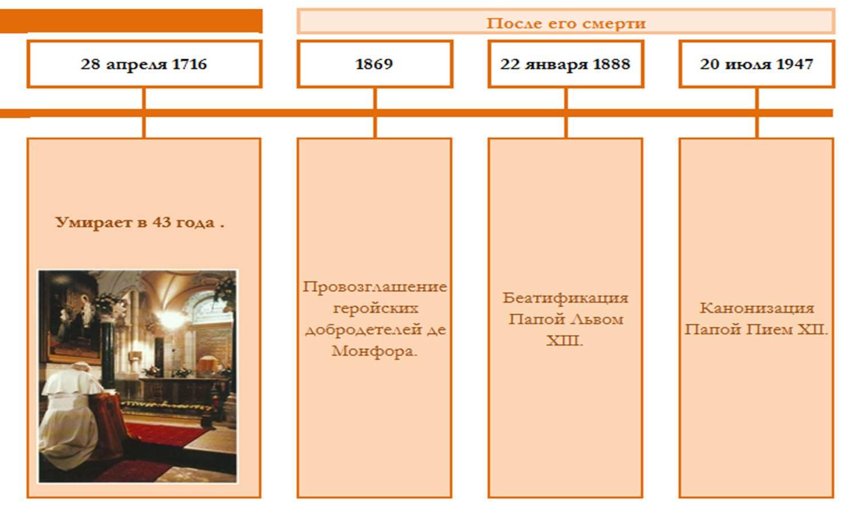 cronologia-san-luis-ruso-11.jpg