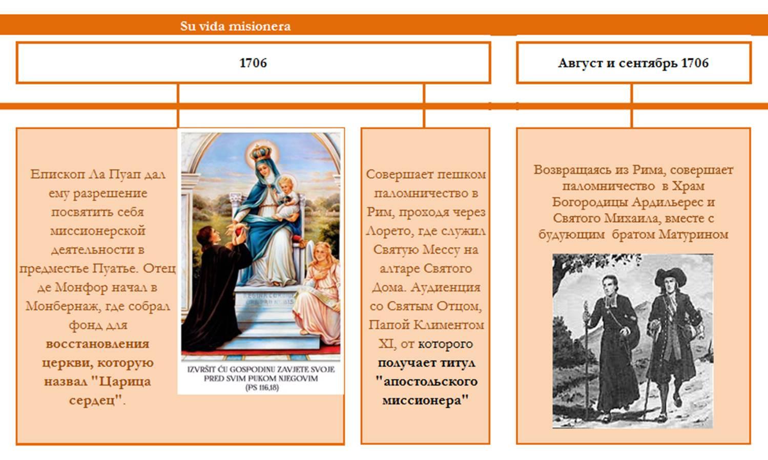 cronologia-san-luis-ruso-6.jpg