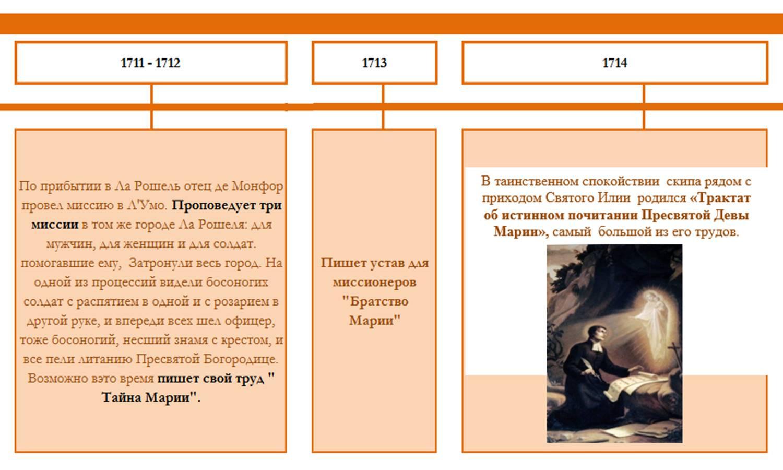 cronologia-san-luis-ruso-9.jpg