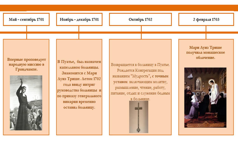 cronologia-san-luis-ruso-4.jpg