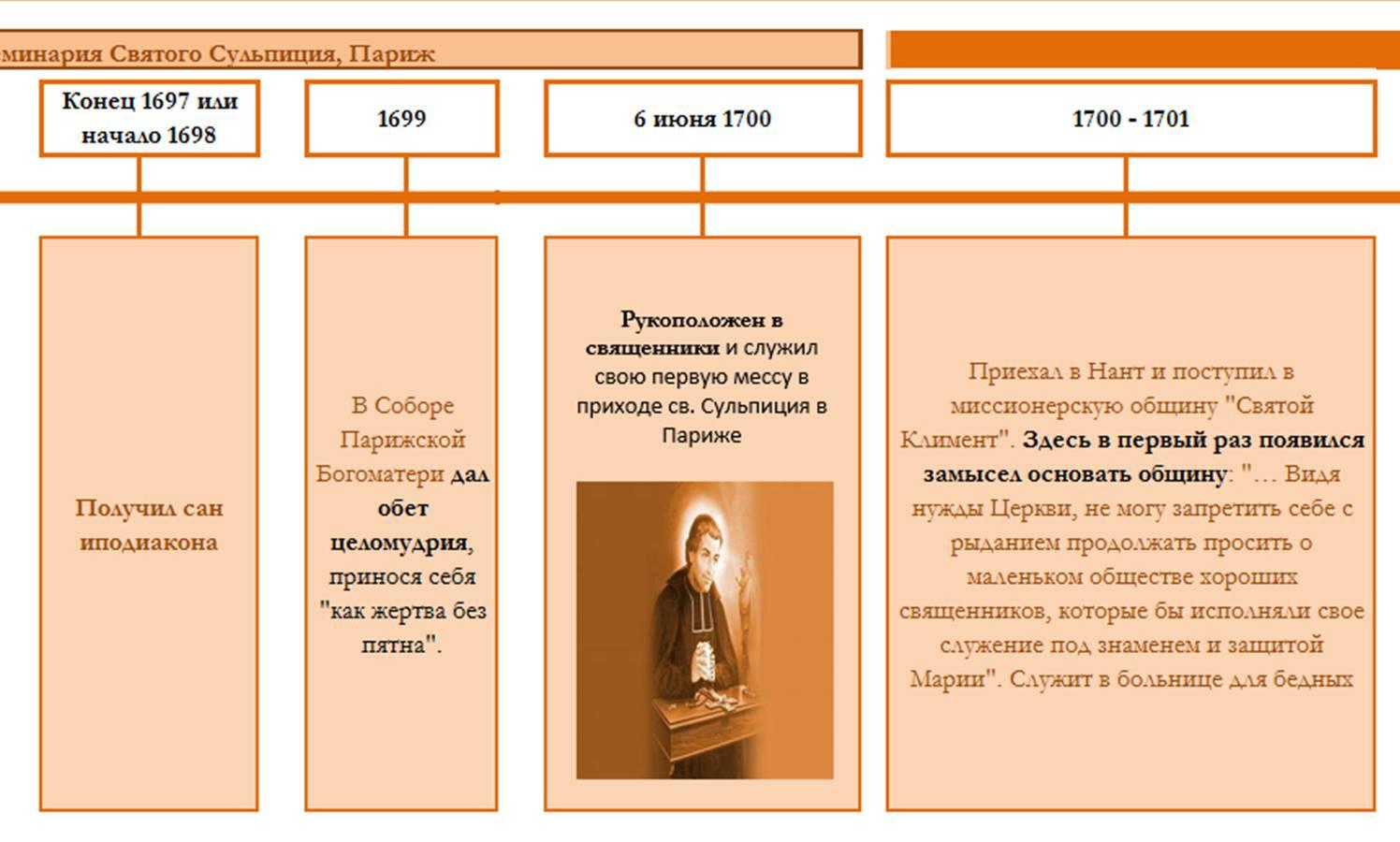 cronologia-san-luis-ruso-3.jpg