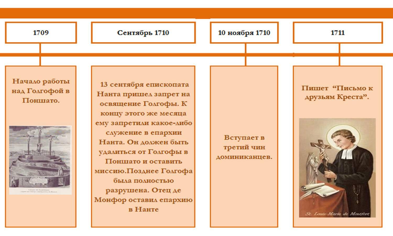 cronologia-san-luis-ruso-8.jpg