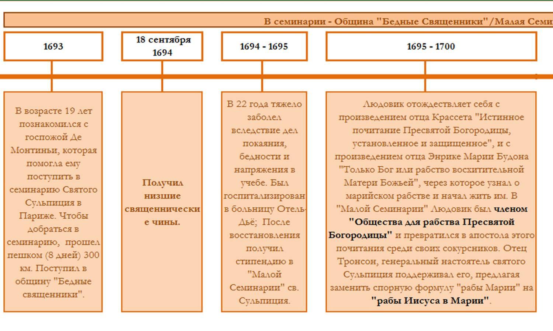 cronologia-san-luis-ruso-2.jpg
