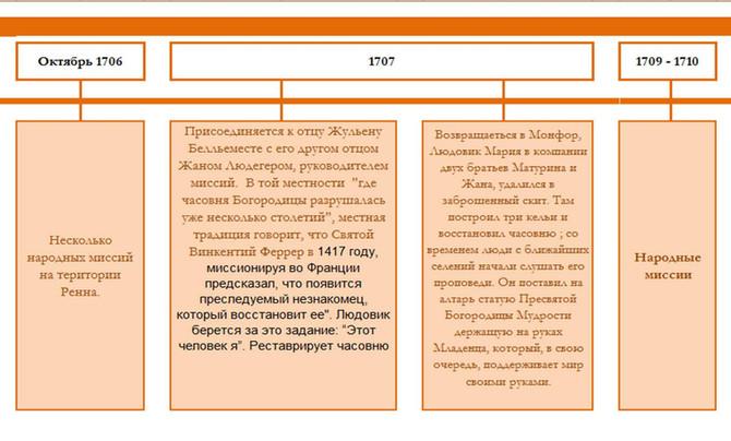 cronologia-san-luis-ruso-7.jpg