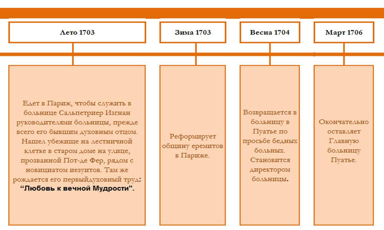 cronologia-san-luis-ruso-5.jpg