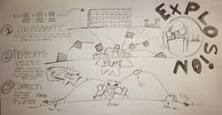 Guggenheim aibeo 2