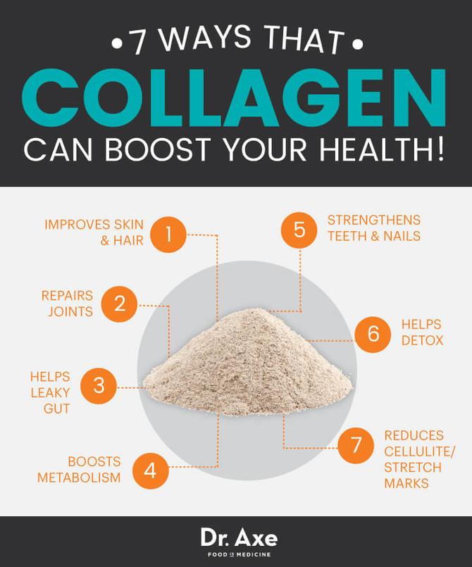 Have Acne? Get Collagen