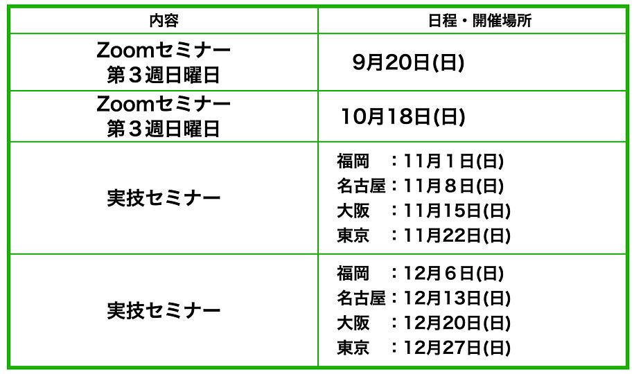 スクリーンショット 2020-08-17 15.22.34.png