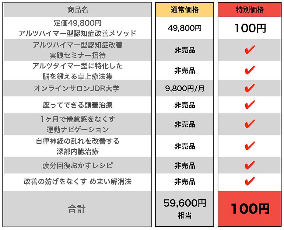 スクリーンショット 2020-01-06 14.58.01.png