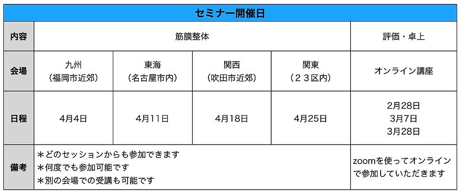 スクリーンショット 2021-02-20 16.48.01.png