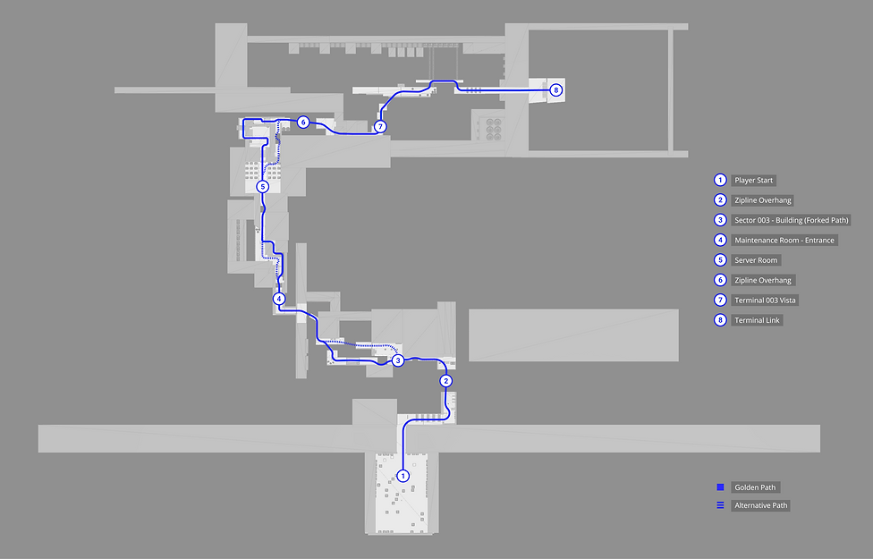Top Down Map - Flow.png