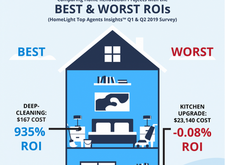 Renovations With the Worst ROI