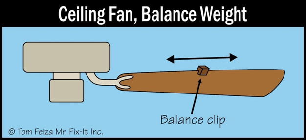 Quick Tip Fix That Wobbling Ceiling Fan