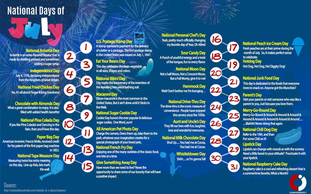 July National Calendar Days