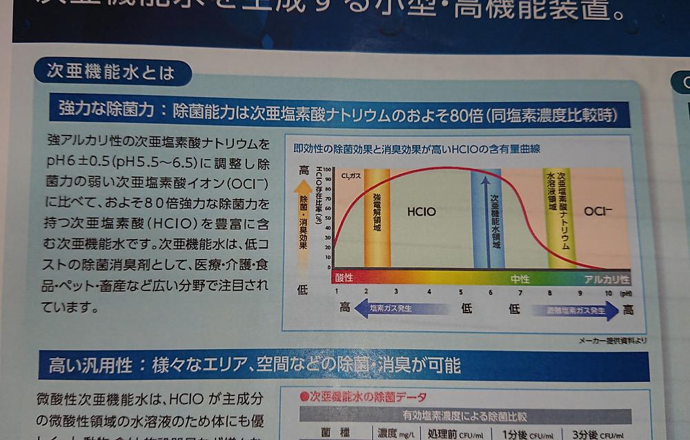 ない コロナ に 塩素 亜 次 水 酸 効か