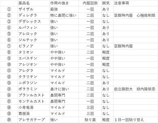 抗ヒスタミン.jpg