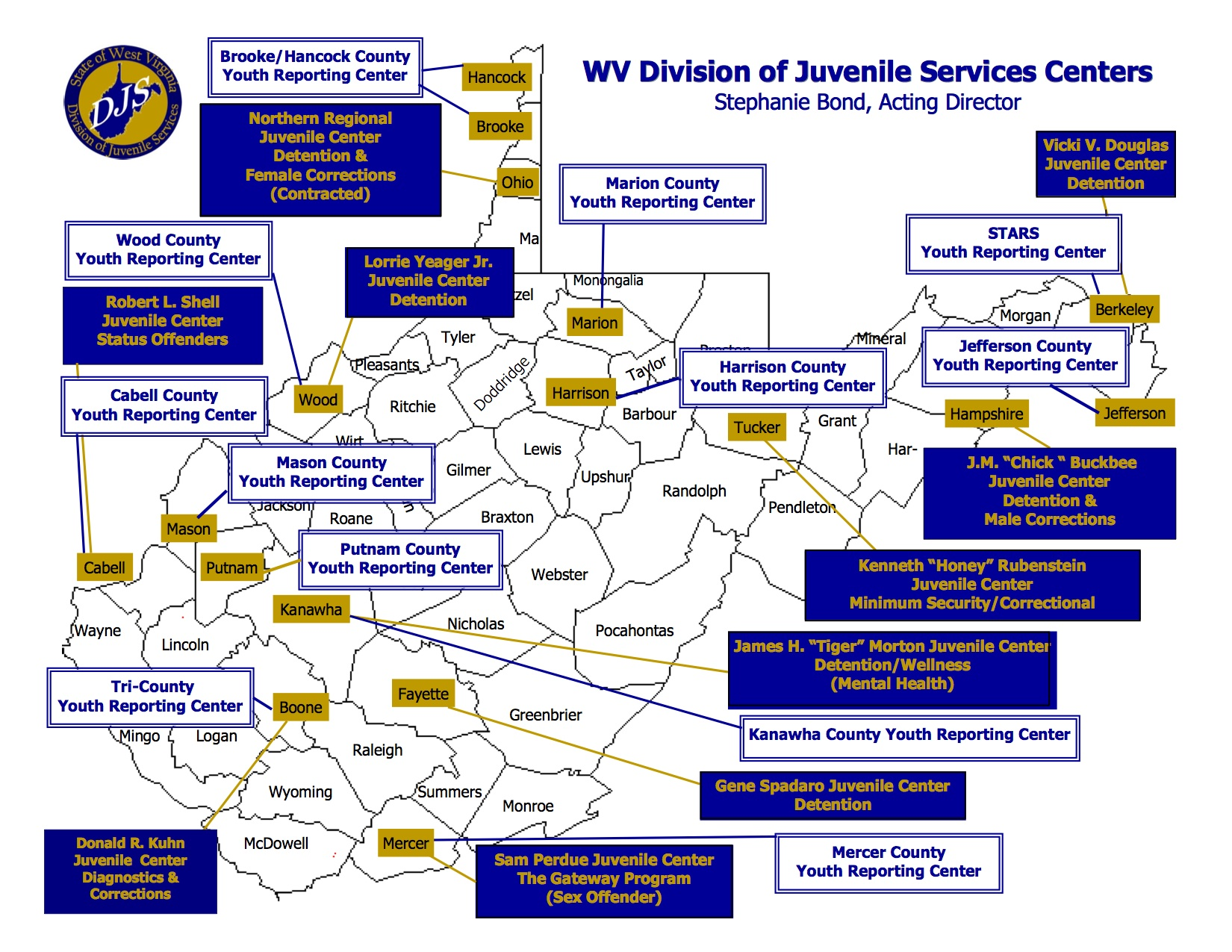 Division of Juvenile Services