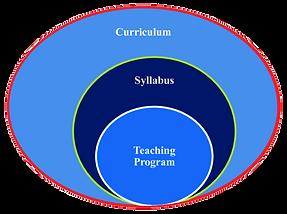 The-relationship-between-teaching-progra