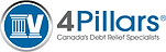 4 Pillars Consulting Group Logo.png