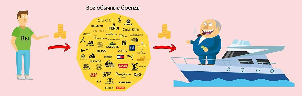 бренд бессмертия-обычные бренды.jpg