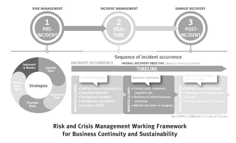 risk-crisis-management01-en.jpg