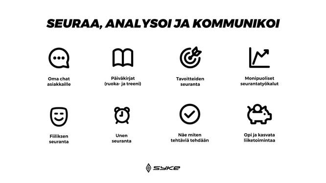 Seuraa, analysoi ja kommunikoi