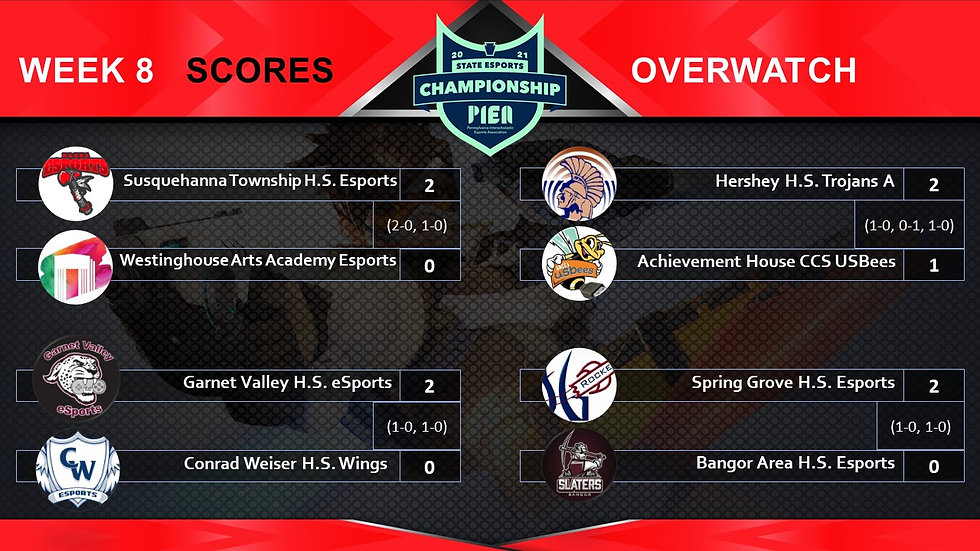 OW week 8 scores 1.JPG.jpg