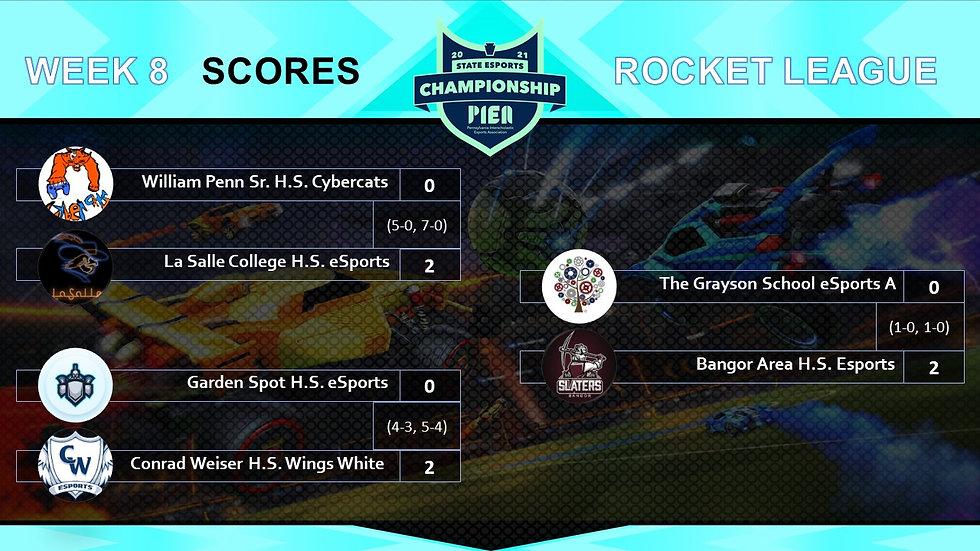 RL week 8 scores 1.JPG.jpg