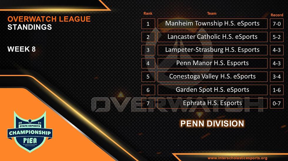 PIEA_Standings_Template OVERWATCH penn f