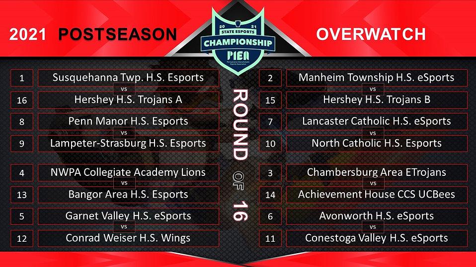 PIEA_Standings_Template rd 16 schedule O