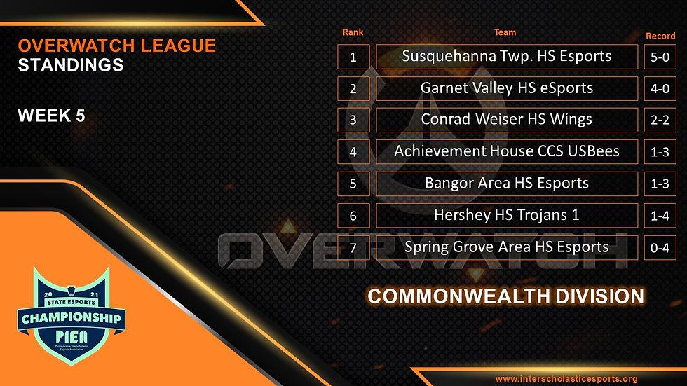OW Commonwealth standings.JPG.jpg