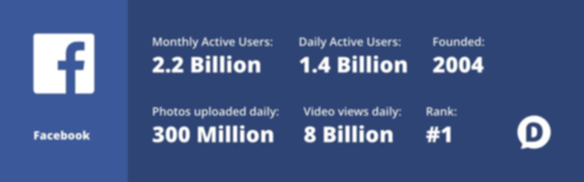 Facebook marketing Consultant Facebook C