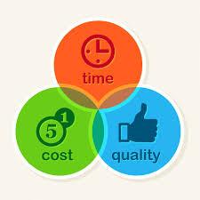 Patient Satisfication vs Cost