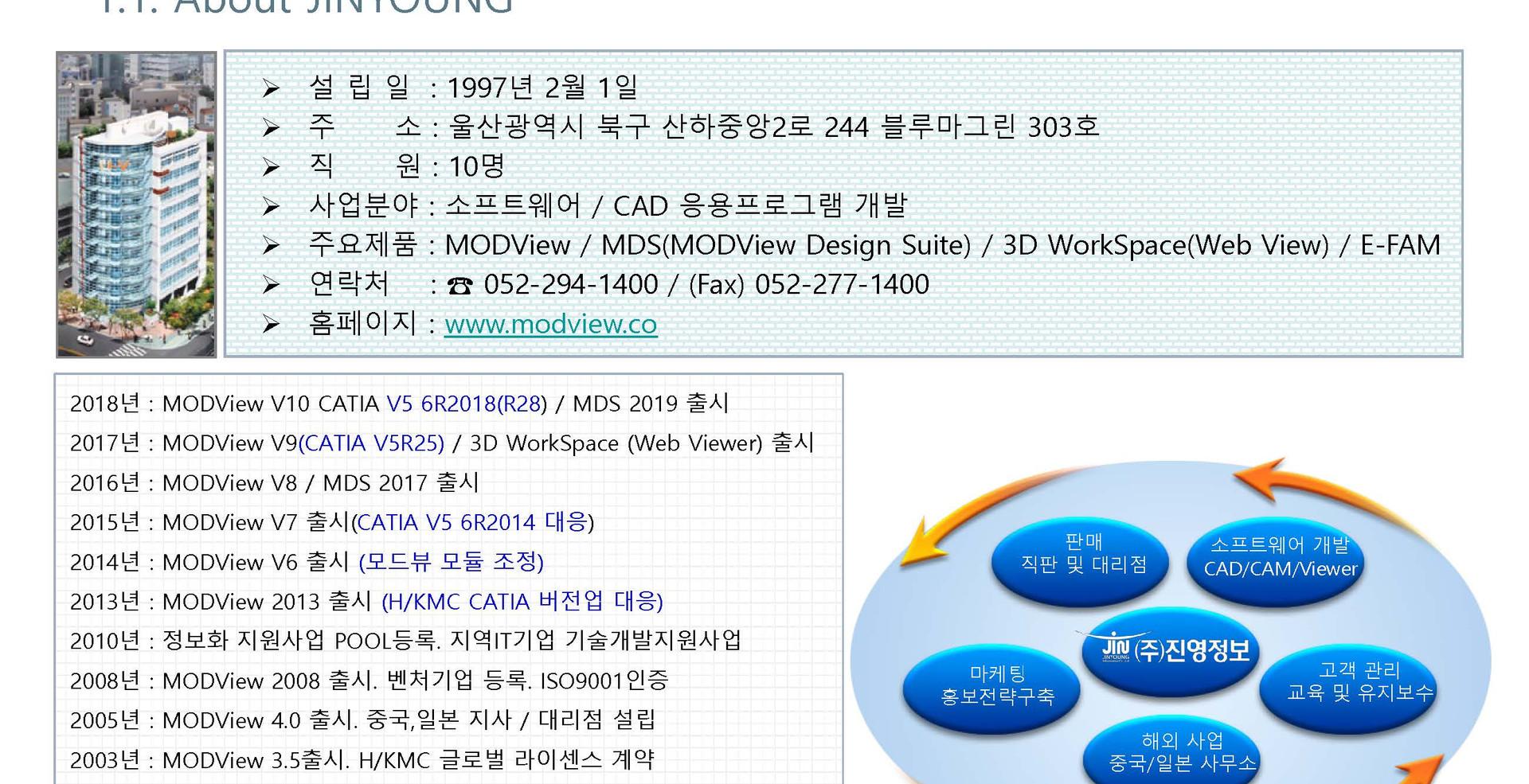 MODView_제안서_Jinyoung_2018_페이지_03.jpg