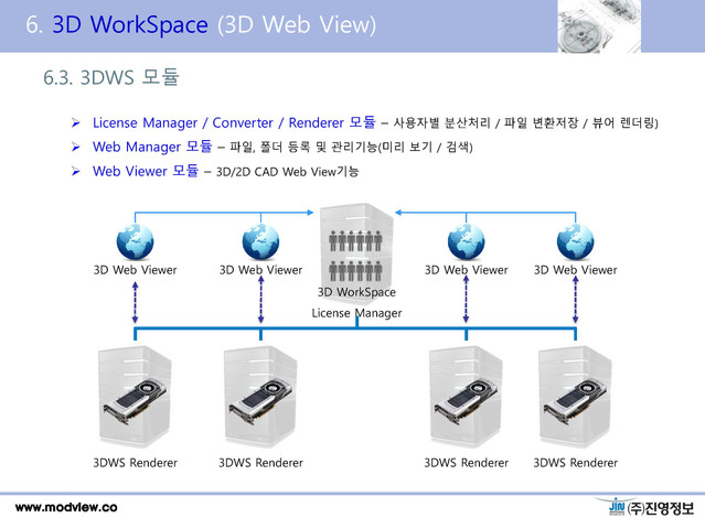 MODView_제안서_Jinyoung_2018_페이지_45.jpg