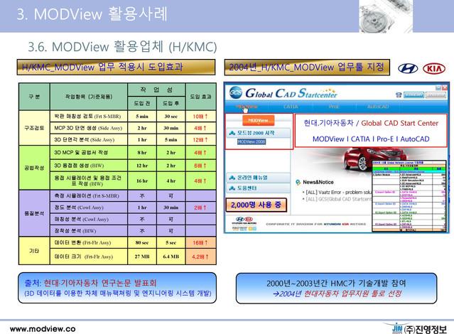 MODView_제안서_Jinyoung_2018_페이지_15.jpg