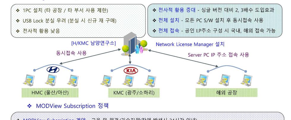 MODView_제안서_Jinyoung_2018_페이지_09.jpg