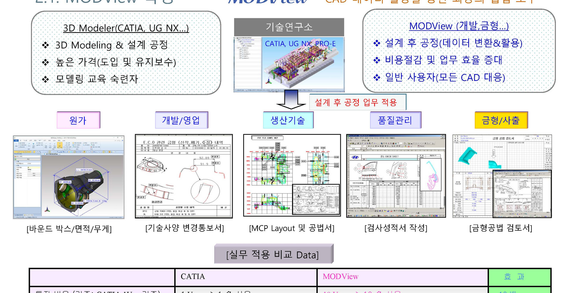 MODView_제안서_Jinyoung_2018_페이지_07.jpg
