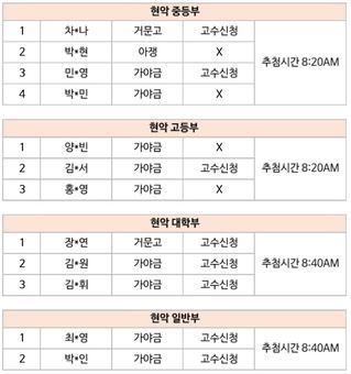 제4회 부암국악경연대회 본선 상세일정 및 고수 신청자 입금 공지