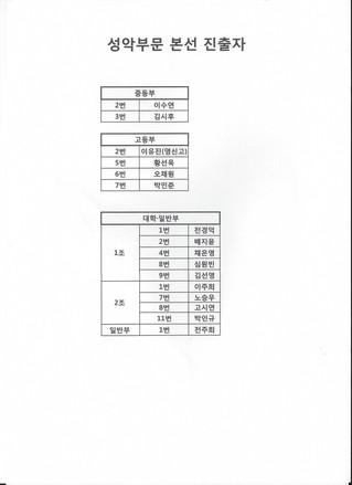 제10회 부암콩쿠르 예선결과(성악) 공지
