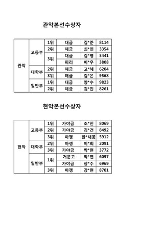 <제2회부암국악경연대회> 고, 대, 일반부 본선수상자