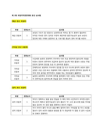 <제2회부암국악경연대회> 본선 심사평