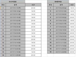 2017년 예술의전당 3차 수시대관 공고