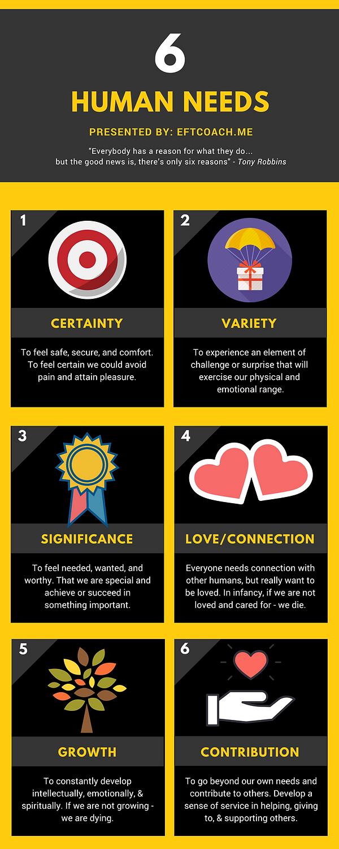 6 Human Needs Tony Robbins.png